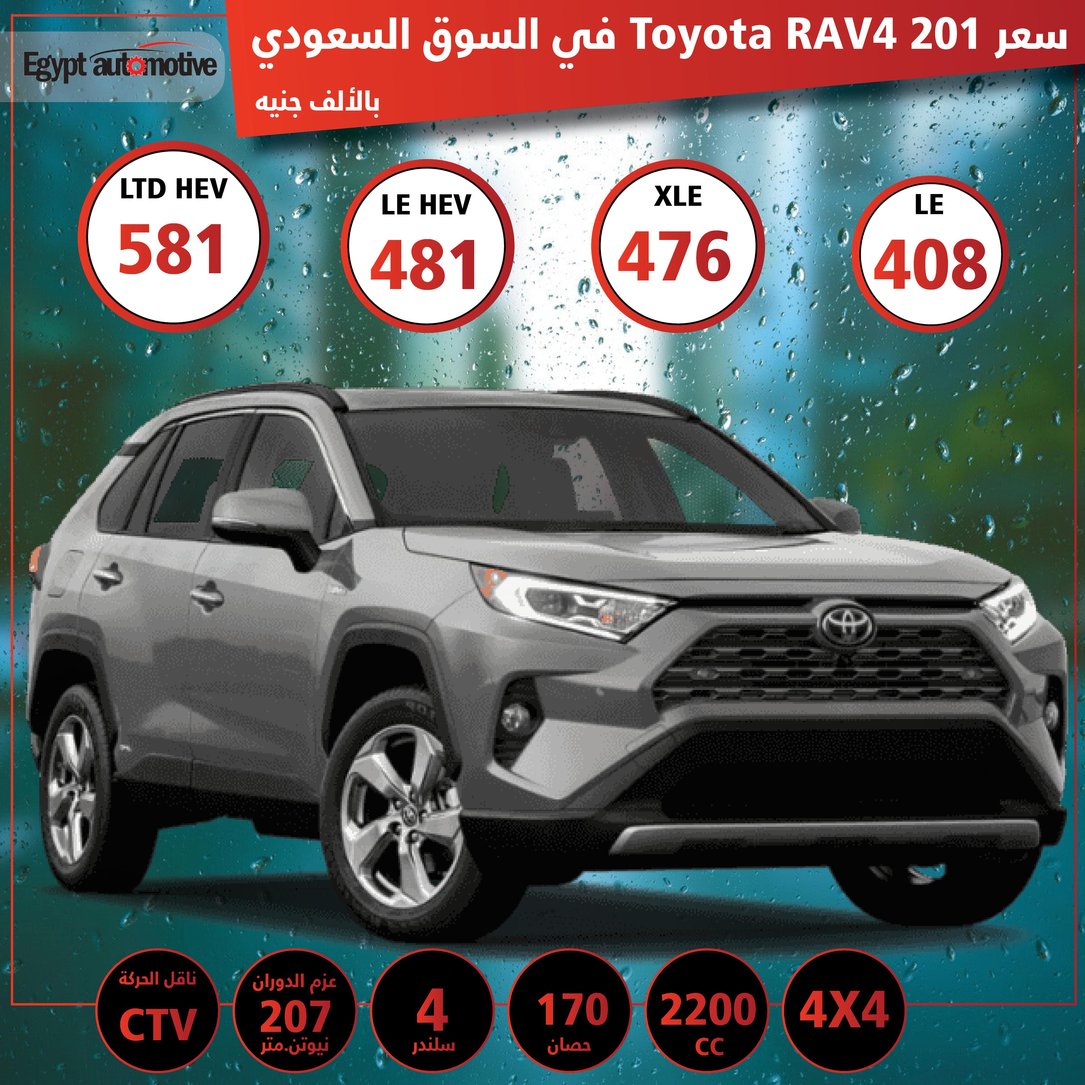 سعر تويوتا RAV4 2019 الجديدة كلياً يبدأ بـ 408 ألف جنيه في السعودية
