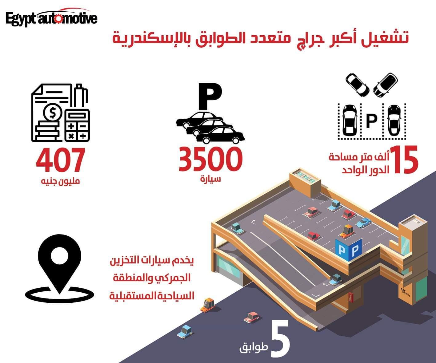 بدء التشغيل التجريبى لـ جراج إسكندرية متعدد الطوابق بتكلفة 407 مليون جنيه