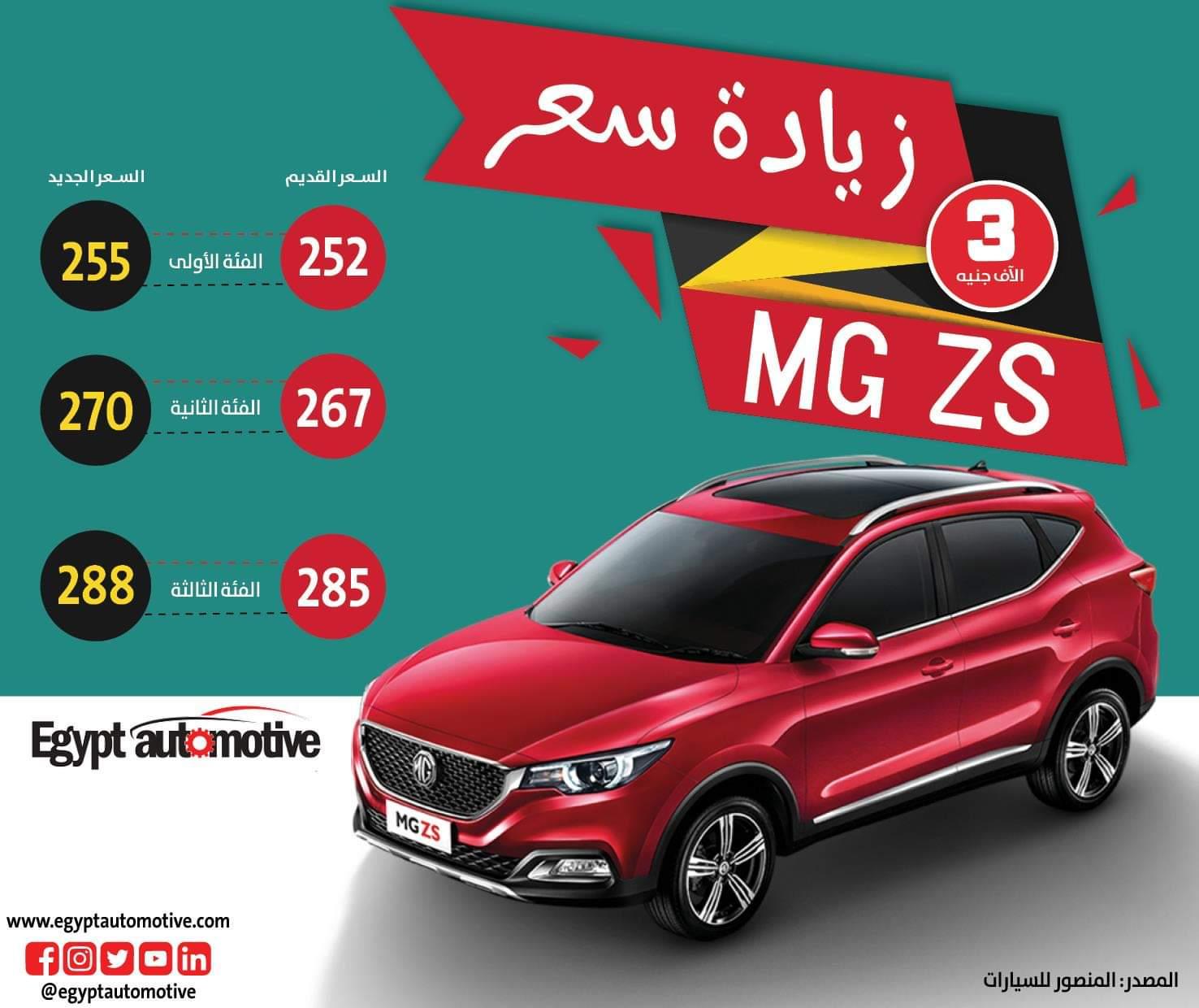 سعر MG ZS يرتفع 3 آلاف جنيه
